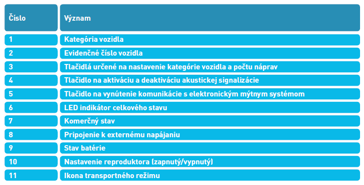 KZN Zoznamovacie služby